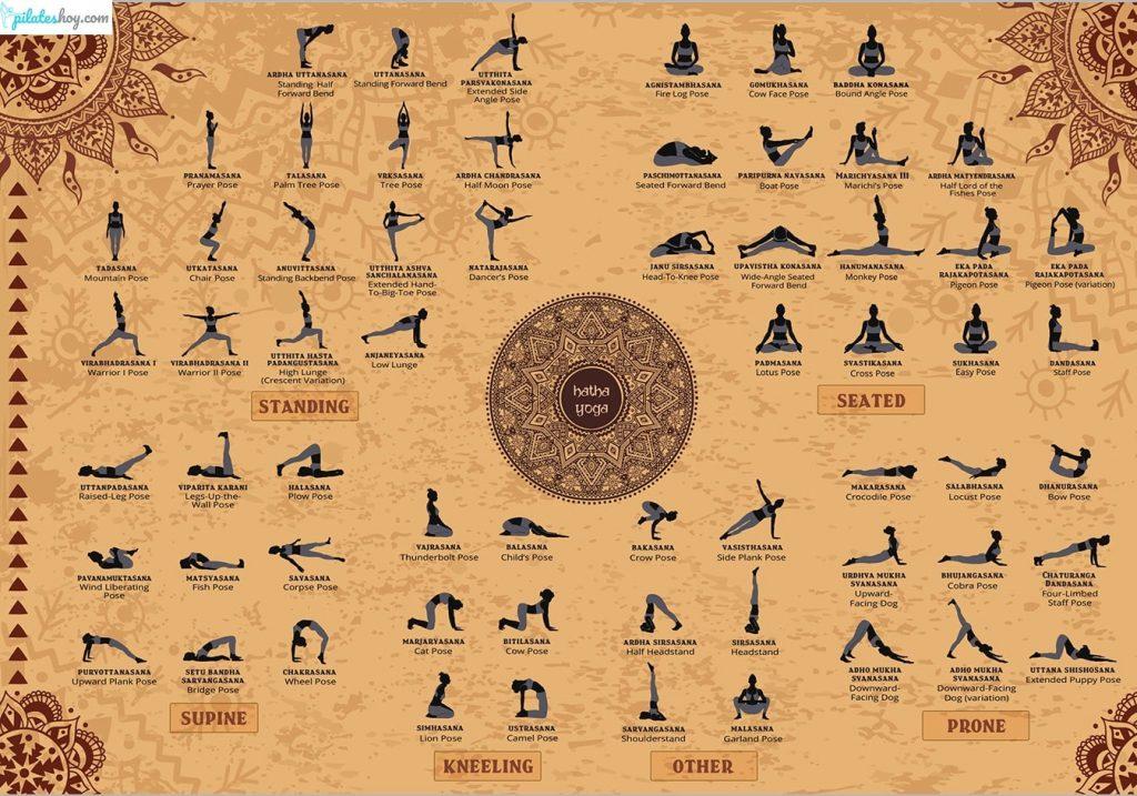 poster yoga asanas